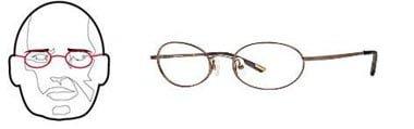 Cum se aleg ochelarii de vedere