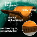 Materiale termale pentru bărbați