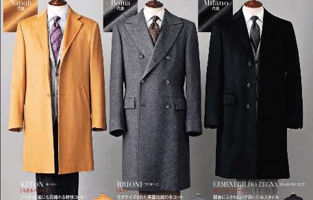 Ce fel de haină vei purta în această iarnă?