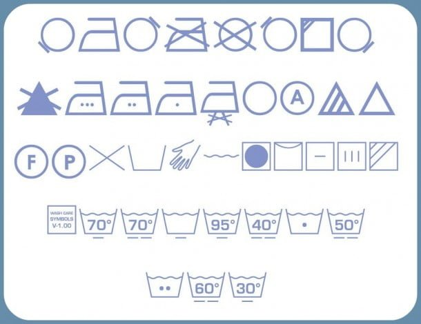 wash symbols blue frame