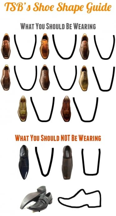 Forma pantofului