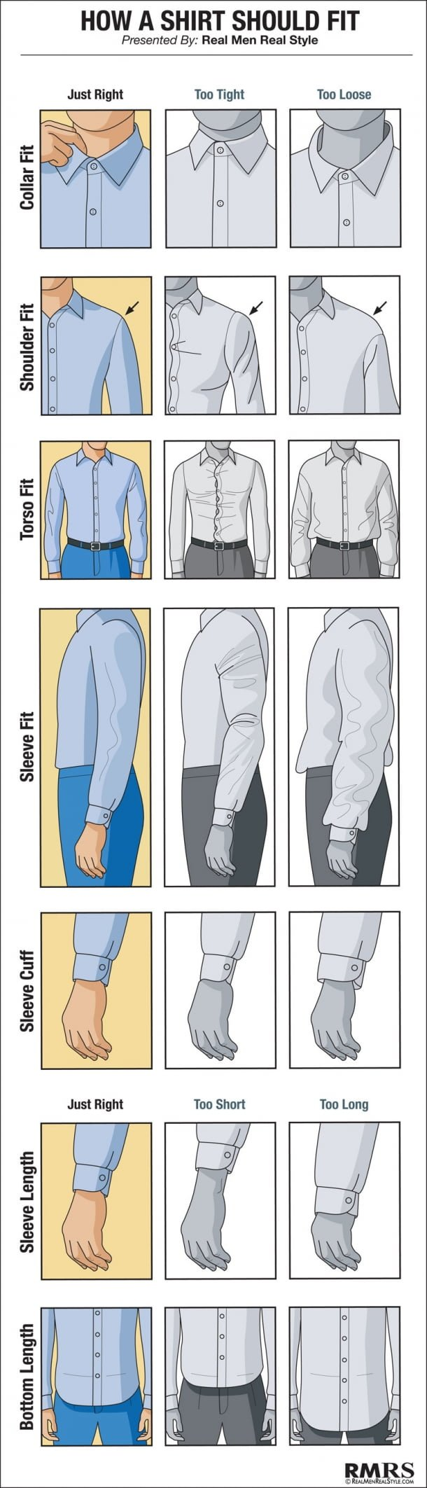 How-A-Shirt-Should-Fit-Infographic-RMRS-8001