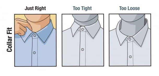 Cum ar trebui să stea cămașa pe un bărbat – Infografic