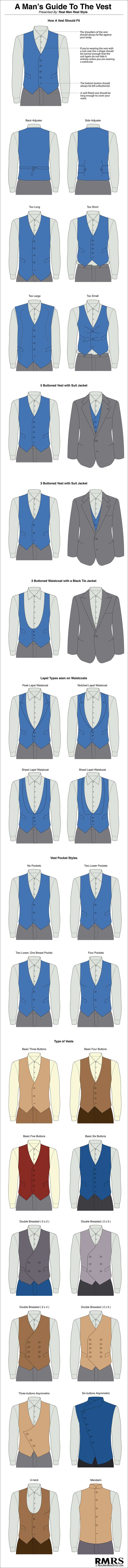 A-Mans-Guide-To-The-Vest-Infographic-700 (1)