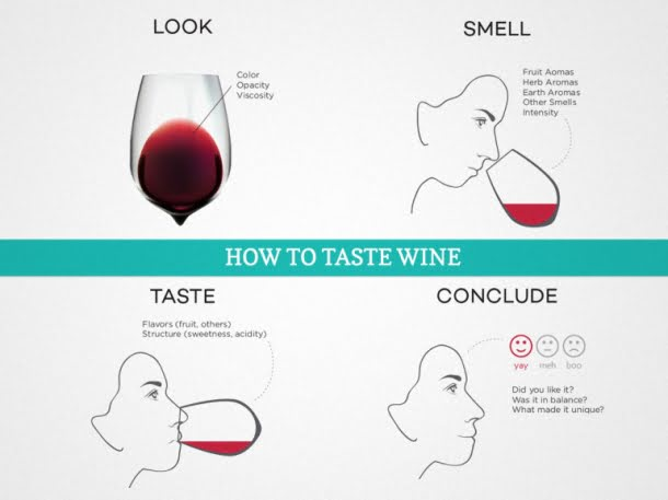 cum se degusta vinul