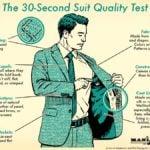 Testul de 30 de secunde pe care trebuie să-l faci înaintea de achiziția unui sacou