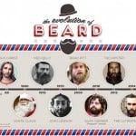 Unul dintre cel mai utile ghiduri pentru bărbați despre barbă